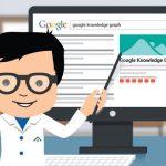 Beylikdüzü Google Reklam Ajansı