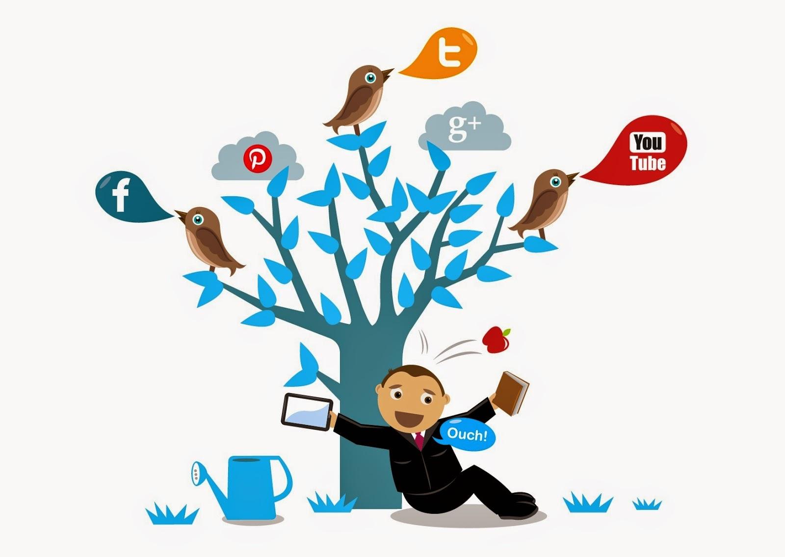 Sosyal Medya Yönetim Fiyatları Ne Kadardır ?